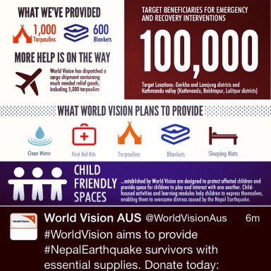 There_are_now_believed_to_be_2.8_million_displaced_people_from_the__nepalearthquake.__worldvisionaus_are_on_the_ground_providing_supplies_to_those_most_in_need_in_the_hardest_hit_areas_s